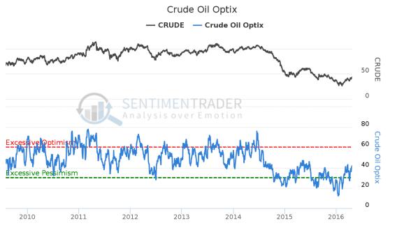 Crude_Oil_Optix