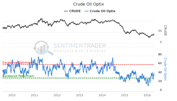 Crude_Oil_Optix